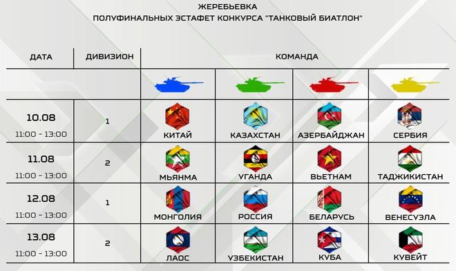 Nga lập 2 kỷ lục kinh hoàng - Trung Quốc xứng đáng ôm hận xách vali về nước - Ảnh 39.