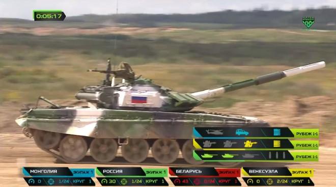 Nga lập 2 kỷ lục kinh hoàng - Trung Quốc xứng đáng ôm hận xách vali về nước - Ảnh 32.
