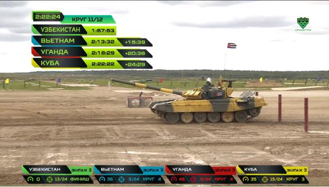 Đội Việt Nam xuất sắc về đích thứ 2 tại chung kết Tank Biathlon - Kỳ tích lịch sử - Ảnh 9.
