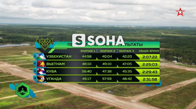 Đội Việt Nam xuất sắc về đích thứ 2 tại chung kết Tank Biathlon - Kỳ tích lịch sử - Ảnh 1.