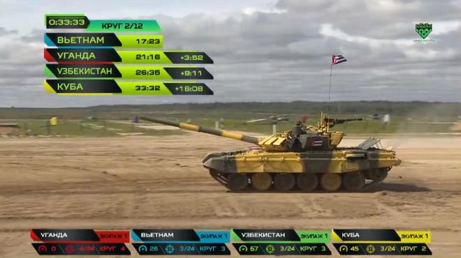 Đội Việt Nam xuất sắc về đích thứ 2 tại chung kết Tank Biathlon - Kỳ tích lịch sử - Ảnh 52.
