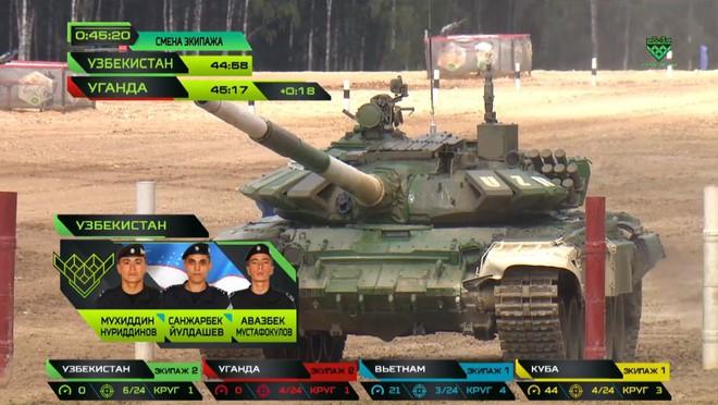 Đội Việt Nam xuất sắc về đích thứ 2 tại chung kết Tank Biathlon - Kỳ tích lịch sử - Ảnh 49.