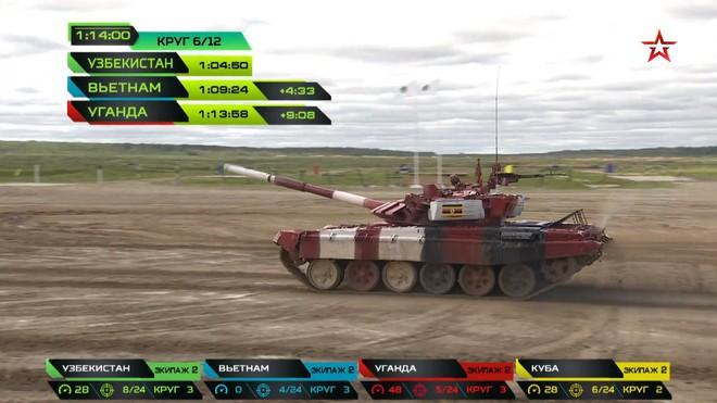 Đội Việt Nam xuất sắc về đích thứ 2 tại chung kết Tank Biathlon - Kỳ tích lịch sử - Ảnh 40.