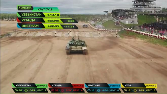 Đội Việt Nam xuất sắc về đích thứ 2 tại chung kết Tank Biathlon - Kỳ tích lịch sử - Ảnh 34.