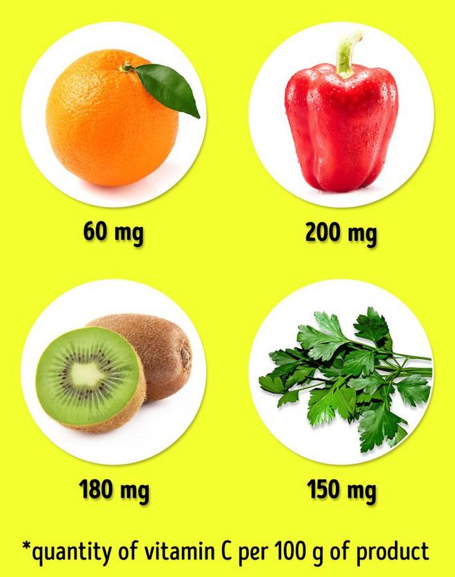 Những phương pháp từ tự nhiên giúp đường ruột của bạn luôn khỏe mạnh - Ảnh 1.