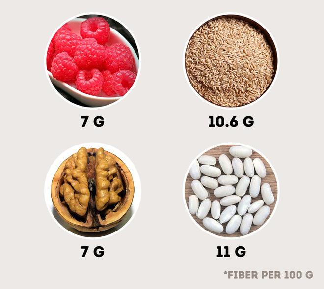 Những phương pháp từ tự nhiên giúp đường ruột của bạn luôn khỏe mạnh - Ảnh 5.