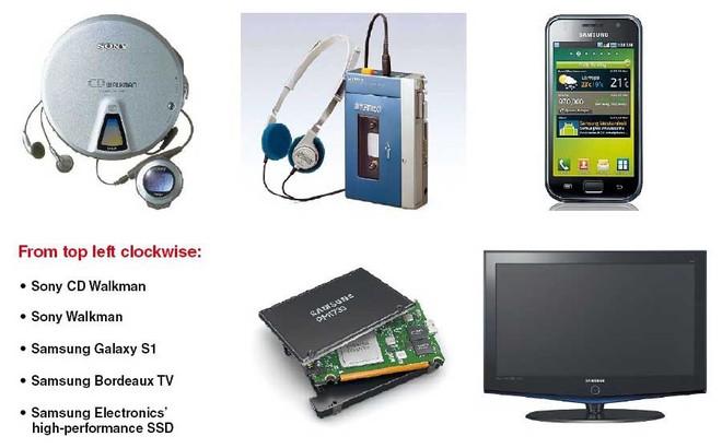 Từ Sony đến Samsung, những công ty dẫn đầu làng công nghệ đang dịch chuyển dần từ Nhật Bản sang Hàn Quốc