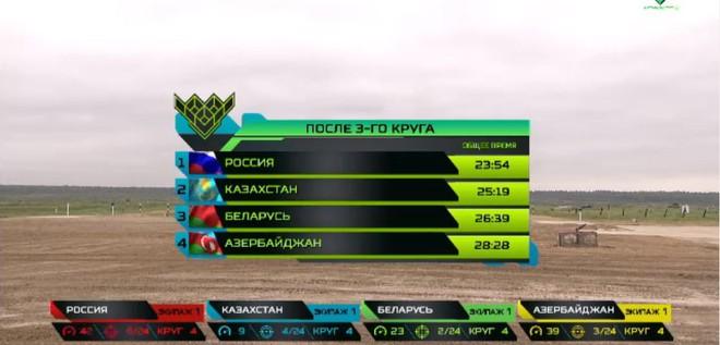 Không thể cướp chức vô địch của Nga ở chung kết siêu hạng Tank Biathlon 2019, các đối thủ tâm phục khẩu phục - Ảnh 24.