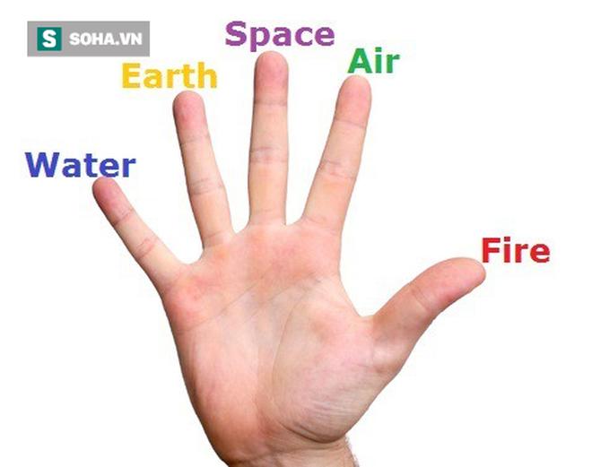 Giải mã bí mật của Thủ ấn: Chỉ chạm nhẹ các ngón tay cũng có được nhiều lợi ích đáng giá - Ảnh 3.