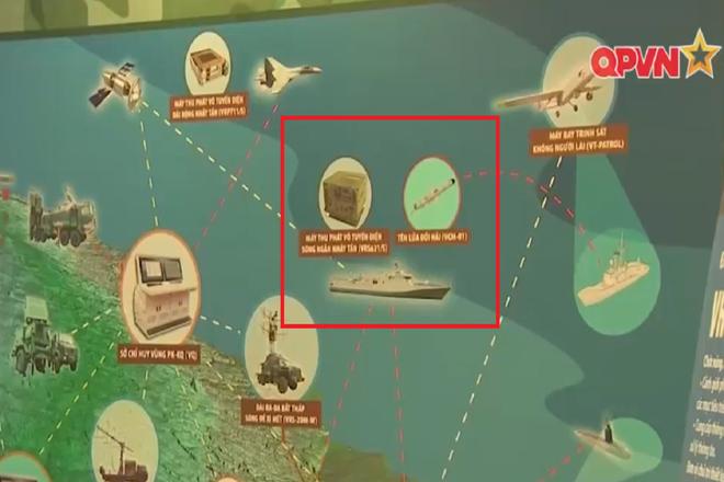 Tinh hoa vũ khí Việt: Tuyệt vời tên lửa bờ Made in Vietnam gắn sát thủ chống hạm Kh-35 - ảnh 2