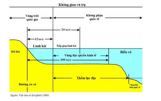 Gian nan hành trình xác định ranh giới ngoài thềm lục địa Việt Nam trước sự cản phá của TQ - Ảnh 4.