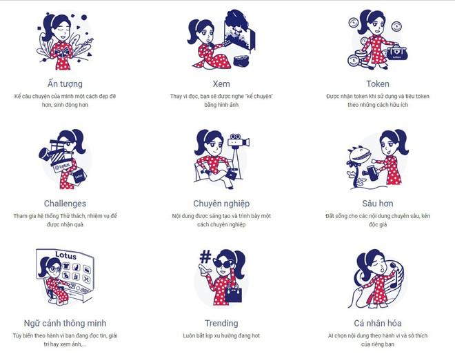 Mạng xã hội Lotus của người Việt sắp xuất hiện: Tính năng khủng, nội dung khác biệt - Ảnh 1.