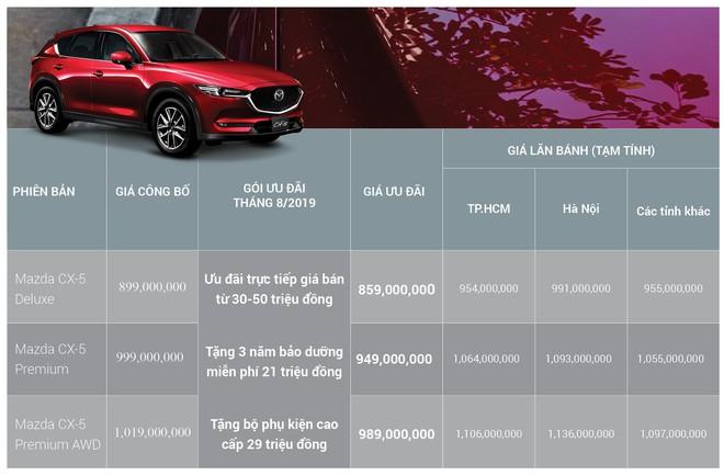 Thaco ưu đãi cao nhất 100 triệu đồng cho chiếc xe ăn khách Mazda CX-5  - Ảnh 3.