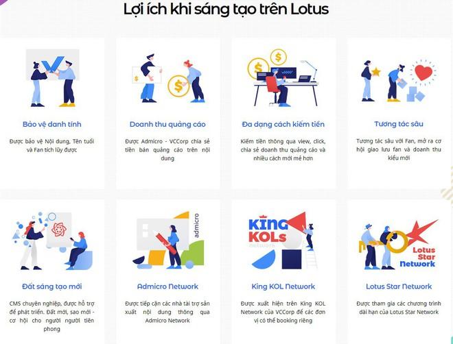 Sáng tạo nội dung trên Lotus: Đa dạng cách kiếm tiến, được bảo vệ danh tính - Ảnh 1.
