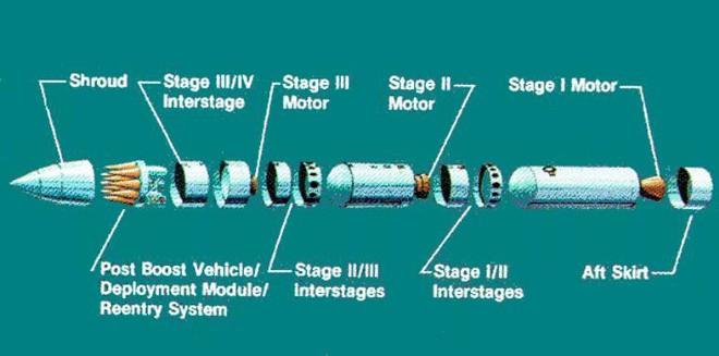 Chiêm ngưỡng sức mạnh tên lửa đạn đạo Bulava phóng từ tàu ngầm hạt nhân của Nga - ảnh 1