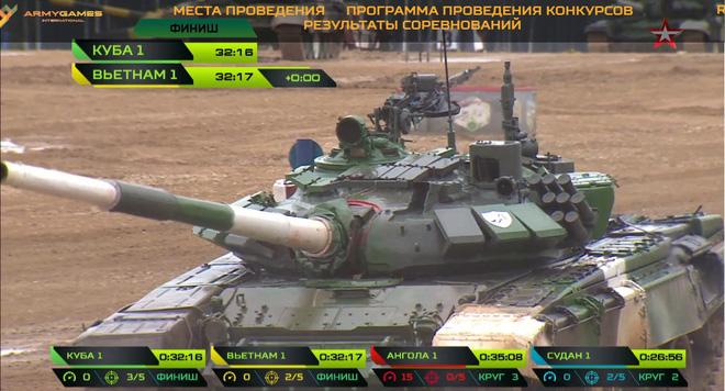 Kíp 1 xe tăng Việt Nam thi đấu tốt tại Tank Biathlon 2019, vượt xa thành tích năm ngoái - Ảnh 7.