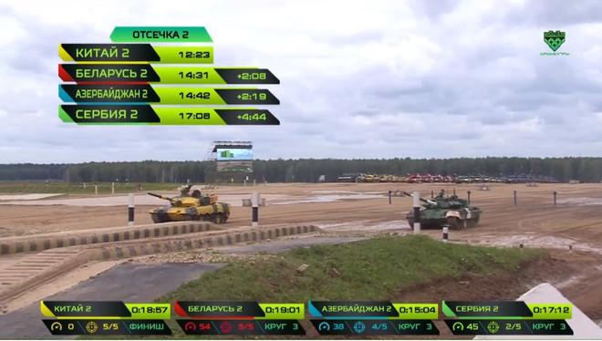 Kíp 1 xe tăng Việt Nam thi đấu tốt tại Tank Biathlon 2019, vượt xa thành tích năm ngoái - Ảnh 32.