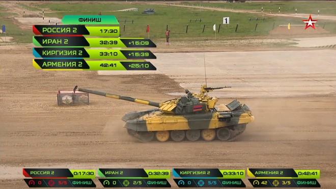 Kíp 1 xe tăng Việt Nam thi đấu tốt tại Tank Biathlon 2019, vượt xa thành tích năm ngoái - Ảnh 22.