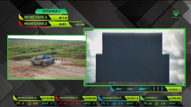 Tuyệt vời kíp xe tăng Việt Nam 2 đứng đầu bảng, chính thức phá kỷ lục - Xe tăng Cuba và Angola bị hỏng - Ảnh 42.