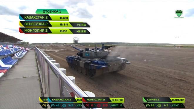 Tuyệt vời kíp xe tăng Việt Nam 2 đứng đầu bảng, chính thức phá kỷ lục - Xe tăng Cuba và Angola bị hỏng - Ảnh 41.