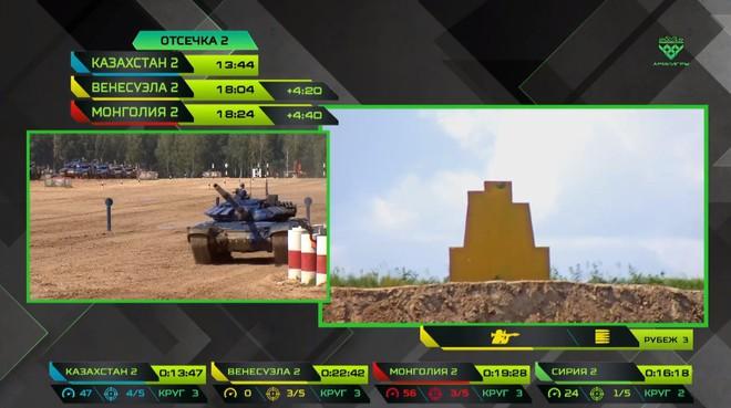 Tuyệt vời kíp xe tăng Việt Nam 2 đứng đầu bảng, chính thức phá kỷ lục - Xe tăng Cuba và Angola bị hỏng - Ảnh 39.