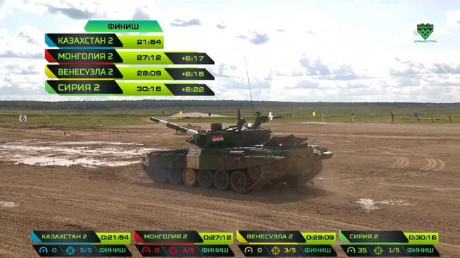 Tuyệt vời kíp xe tăng Việt Nam 2 đứng đầu bảng, chính thức phá kỷ lục - Xe tăng Cuba và Angola bị hỏng - Ảnh 37.