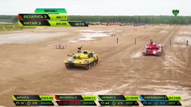 Xếp hạng cao ở Bảng 2, Việt Nam lập liền 2 kỳ tích - TQ gây thất vọng lớn, bị phạt liên tiếp tại Tank Biathlon 2019 - Ảnh 32.