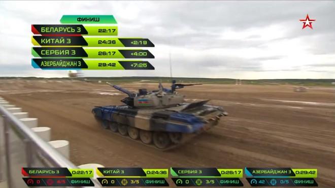 Xếp hạng cao ở Bảng 2, Việt Nam lập liền 2 kỳ tích - TQ gây thất vọng lớn, bị phạt liên tiếp tại Tank Biathlon 2019 - Ảnh 29.