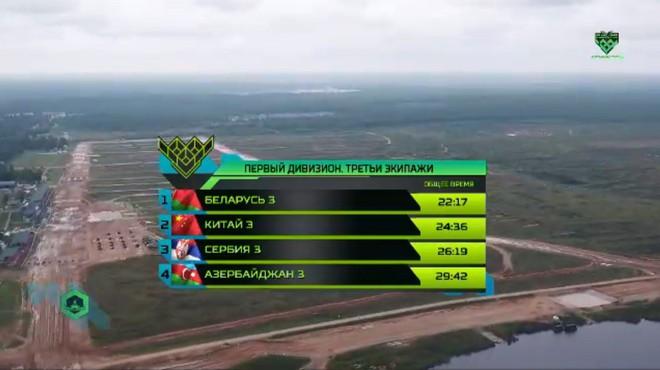 Xếp hạng cao ở Bảng 2, Việt Nam lập liền 2 kỳ tích - TQ gây thất vọng lớn, bị phạt liên tiếp tại Tank Biathlon 2019 - Ảnh 27.