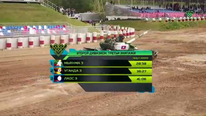 Xếp hạng cao ở Bảng 2, Việt Nam lập liền 2 kỳ tích - TQ gây thất vọng lớn, bị phạt liên tiếp tại Tank Biathlon 2019 - Ảnh 17.