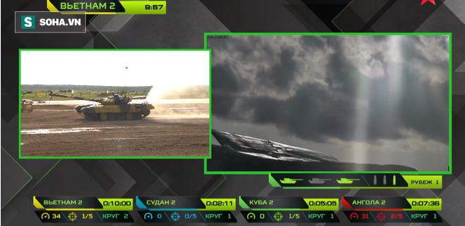 Tuyệt vời kíp xe tăng Việt Nam 2 đứng đầu bảng, chính thức phá kỷ lục - Xe tăng Cuba và Angola bị hỏng - Ảnh 18.
