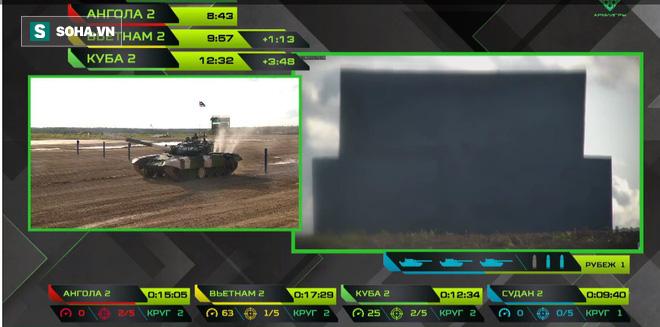 Tuyệt vời kíp xe tăng Việt Nam 2 đứng đầu bảng, chính thức phá kỷ lục - Xe tăng Cuba và Angola bị hỏng - Ảnh 16.