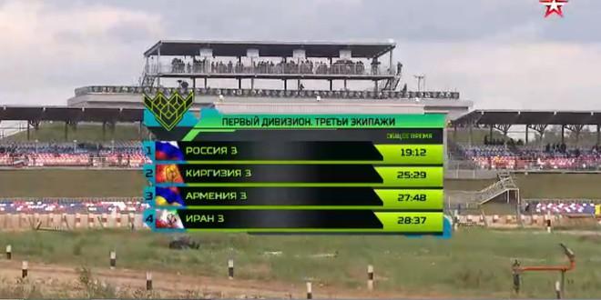 Xếp hạng cao ở Bảng 2, Việt Nam lập liền 2 kỳ tích - TQ gây thất vọng lớn, bị phạt liên tiếp tại Tank Biathlon 2019 - Ảnh 2.