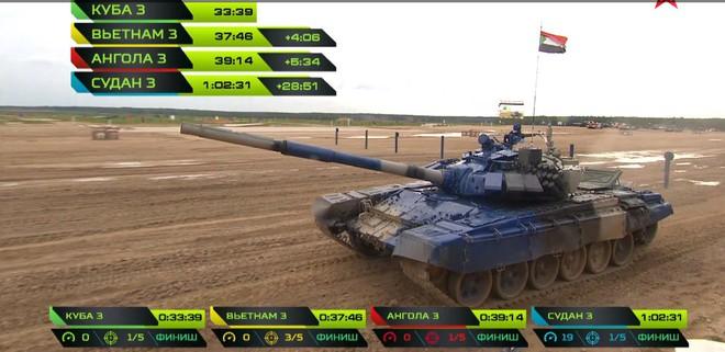 Đại tá xe tăng: Việt Nam bắn tốt, chạy nhanh nhưng không may tại Tank Biathlon 2019  - Vẫn đặt 1 băng xích vào bán kết - Ảnh 3.