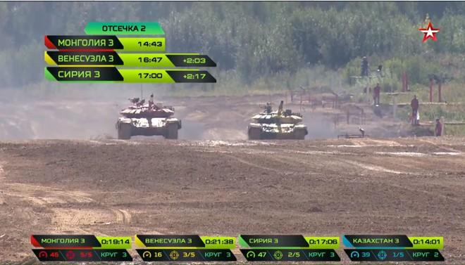 Trận đấu sinh tử của Đội xe tăng Việt Nam tại Tank Biathlon 2019 bắt đầu - Ảnh 51.