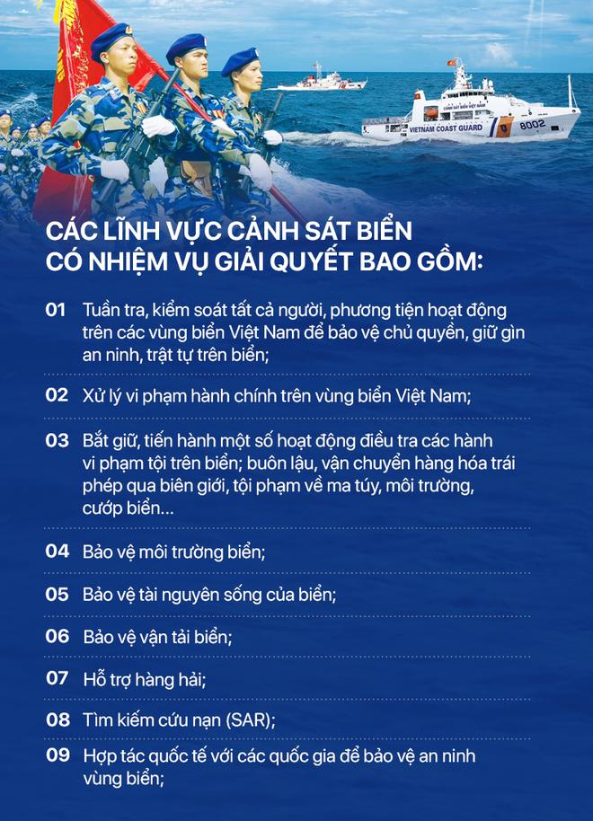 Phó Tư lệnh Cảnh sát biển Việt Nam: Chúng tôi đang thực hiện lời thề giữ biển - Ảnh 7.