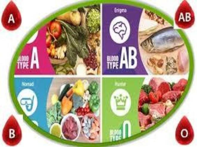 Nhóm máu của bạn phù hợp với loại thực phẩm nào? - Ảnh 2.
