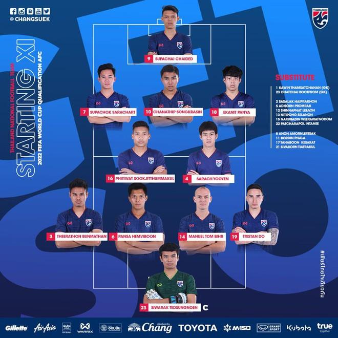 Indonesia 0-3 Thái Lan: Supachok lập cú đúp cho người Thái - Ảnh 3.