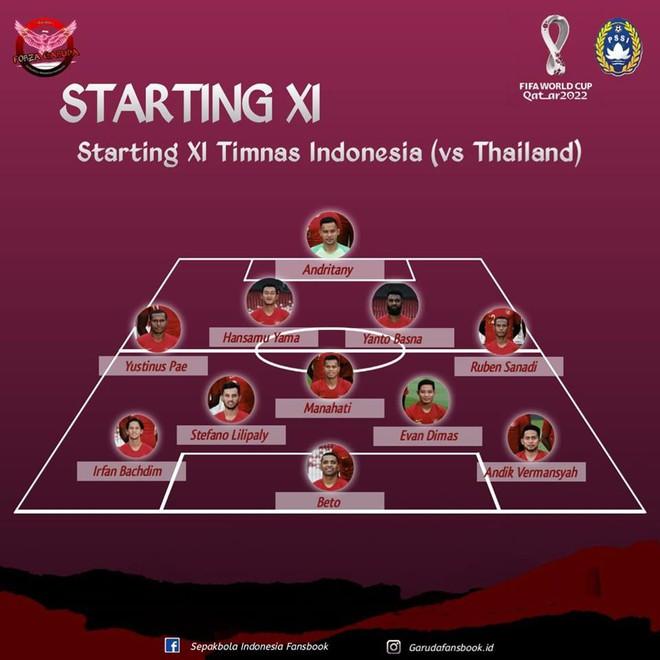 Indonesia 0-3 Thái Lan: Supachok lập cú đúp cho người Thái - Ảnh 2.