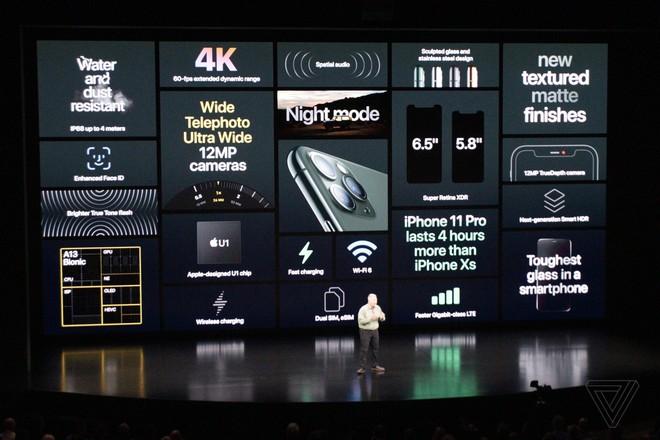 Apple ra mắt 3 điện thoại mới: iPhone 11, 11 Pro và 11 Pro Max - Ảnh 10.