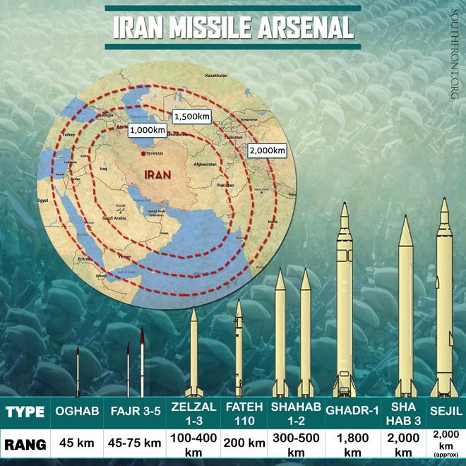 Chính thức kết tội Iran, Mỹ chuẩn bị hành động - Quả bom chiến tranh sắp xì khói - Ảnh 7.