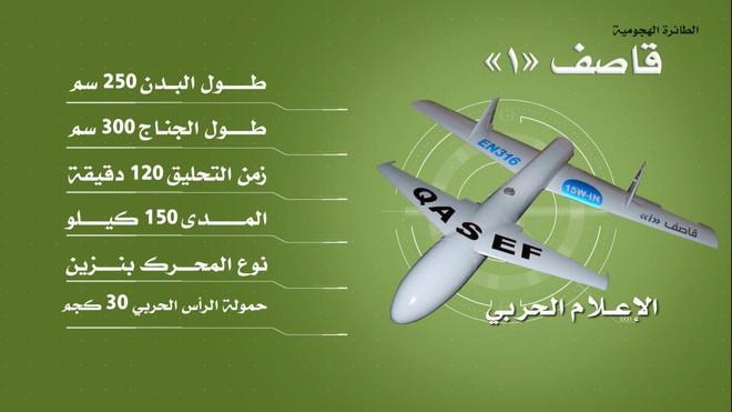 12 quả tên lửa, 20 UAV: Cơn thịnh nộ Mỹ đã bị kích hoạt, Iran sẽ hứng mưa bom bão đạn? - Ảnh 2.