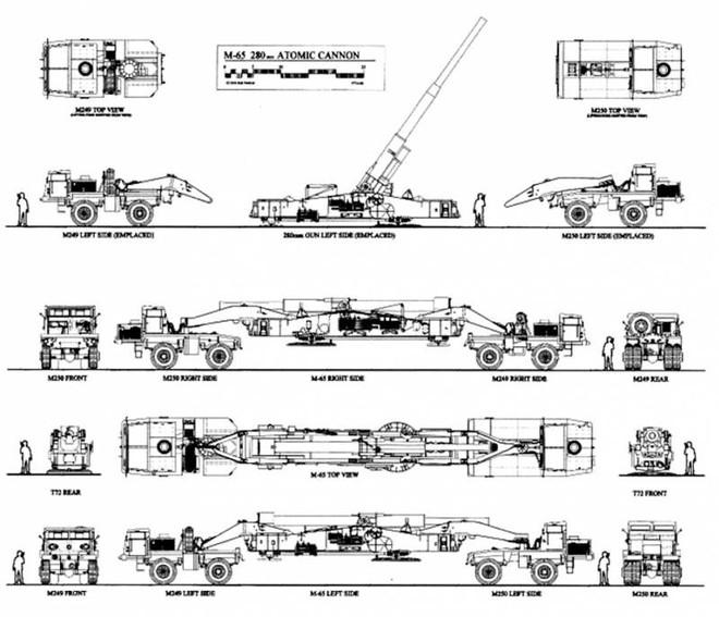 Khám phá pháo hạt nhân M65-Annie 'độc nhất vô nhị' của quân đội Mỹ - Ảnh 3.