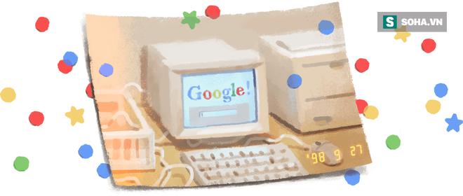 Sinh nhật Google lần thứ 21: Tiết lộ thú vị về cái tên của gã khổng lồ tìm kiếm - Ảnh 1.