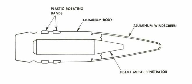 35 triệu viên đạn sát thủ của Lợn lòi A-10 ra bãi phế liệu: Lấy gì săn tăng Nga-Trung? - Ảnh 3.