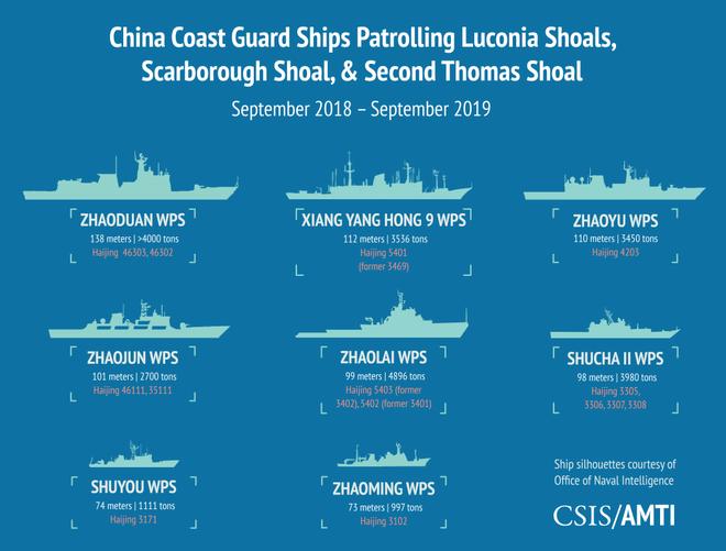 Tàu hải cảnh Trung Quốc lởn vởn, cố ý để bị phát hiện ở 3 nơi trên biển Đông: Thủ đoạn nham hiểm mới? - Ảnh 1.