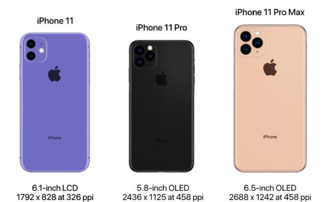 Chưa ra mắt, iPhone 11 đã được dân buôn Việt nhận đặt cọc với giá dự kiến 2.000 USD - Ảnh 1.