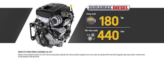 Những mẫu ô tô giảm giá mạnh trong tháng 9 này - Ảnh 4.