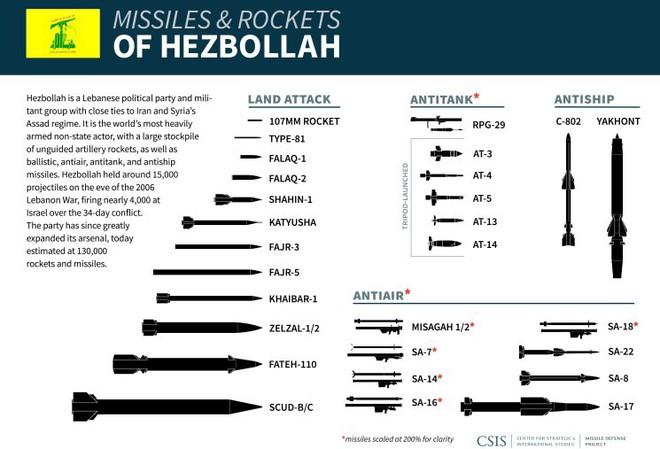 Nga sẵn sàng dùng vũ lực ở eo biển Hormuz - UAV Israel bất ngờ bị bắn rơi, xác bị thu giữ - Ảnh 5.