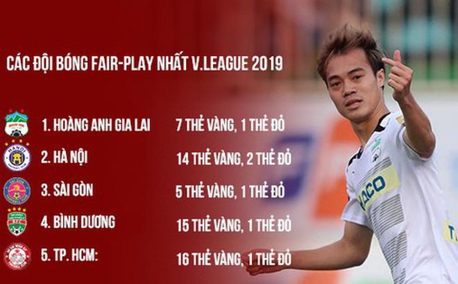 HAGL fair-play nhất V.League 2019, nhưng CLB nhận nhiều thẻ phạt nhất V.League mới khiến tất cả bất ngờ